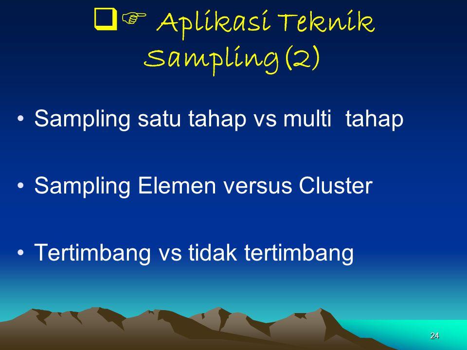24  Aplikasi Teknik Sampling(2) Sampling satu tahap vs multi tahap Sampling Elemen versus Cluster Tertimbang vs tidak tertimbang
