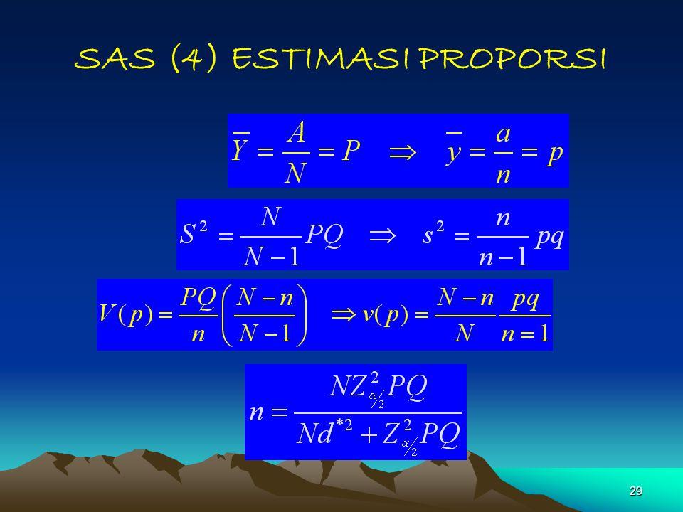 29 SAS (4) ESTIMASI PROPORSI