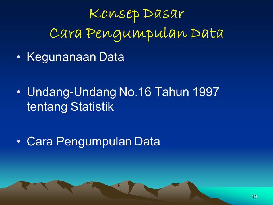 10 Konsep Dasar Cara Pengumpulan Data Kegunanaan Data Undang-Undang No.16 Tahun 1997 tentang Statistik Cara Pengumpulan Data