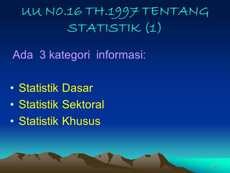 12 UU N0.16 TH.1997 TENTANG STATISTIK (1) Ada 3 kategori informasi: Statistik Dasar Statistik Sektoral Statistik Khusus