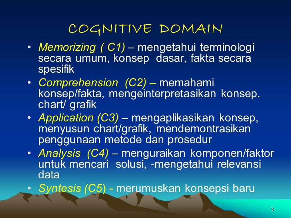 3 COGNITIVE DOMAIN Memorizing ( C1) – mengetahui terminologi secara umum, konsep dasar, fakta secara spesifik Comprehension (C2) – memahami konsep/fakta, mengeinterpretasikan konsep.