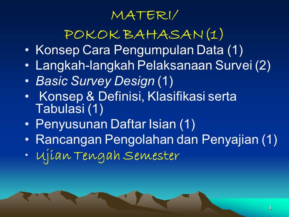 4 MATERI/ POKOK BAHASAN(1) Konsep Cara Pengumpulan Data (1) Langkah-langkah Pelaksanaan Survei (2) Basic Survey Design (1) Konsep & Definisi, Klasifikasi serta Tabulasi (1) Penyusunan Daftar Isian (1) Rancangan Pengolahan dan Penyajian (1) Ujian Tengah Semester