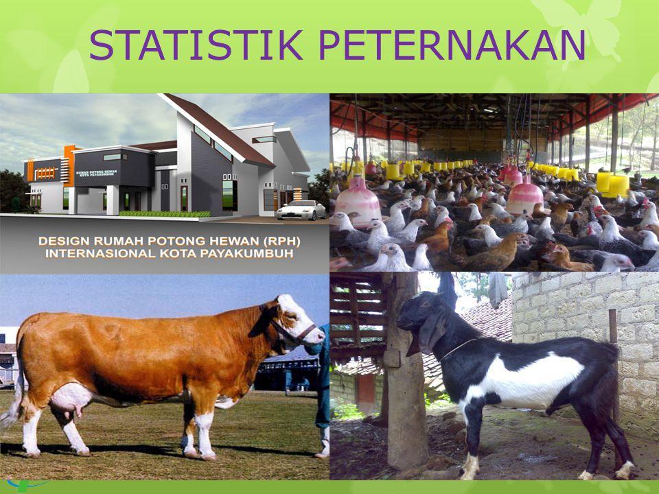 Angka Parameter  Parameter Populasi Ternak menggunakan ukuran proporsi yang diambil dari mutasi ternak yang diusahakan Rumah Tangga selama setahun, yakni persentase setiap unsur mutasi ternak terhadap stok awal.