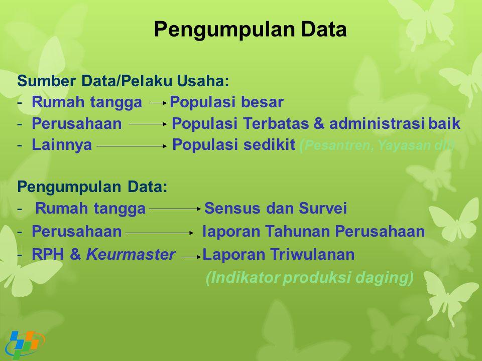 Sumber Data/Pelaku Usaha: -Rumah tangga Populasi besar -Perusahaan Populasi Terbatas & administrasi baik -Lainnya Populasi sedikit ( Pesantren, Yayasa