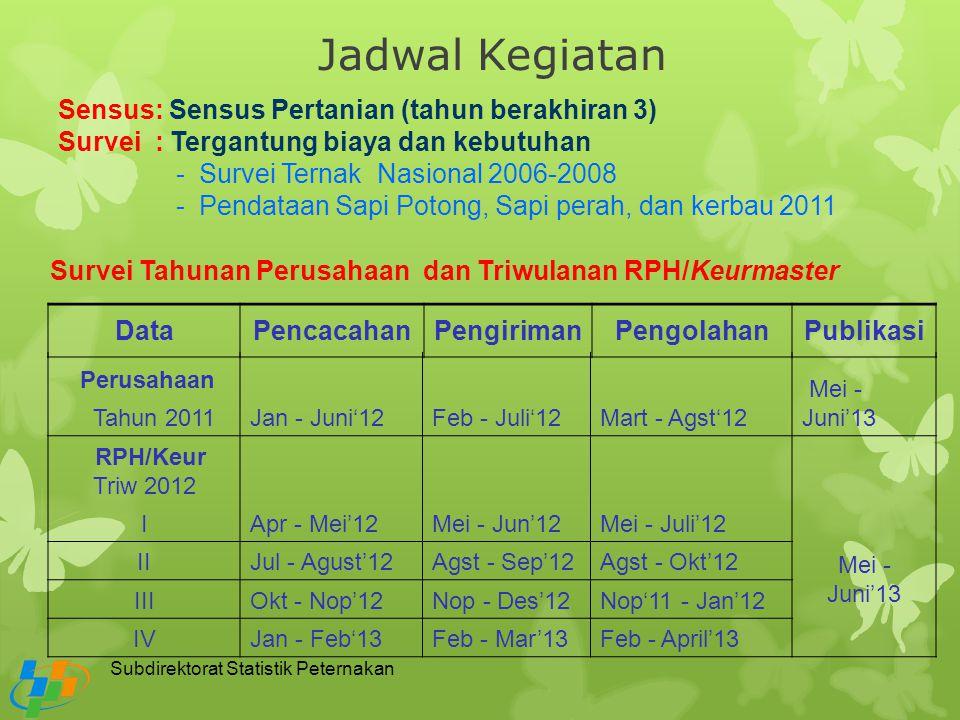 Jadwal Kegiatan Perusahaan Mei - Juni'13 Tahun 2011Jan - Juni'12Feb - Juli'12Mart - Agst'12 RPH/Keur Triw 2012 IApr - Mei'12Mei - Jun'12Mei - Juli'12