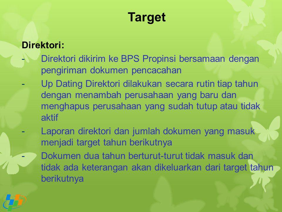 Direktori: -Direktori dikirim ke BPS Propinsi bersamaan dengan pengiriman dokumen pencacahan -Up Dating Direktori dilakukan secara rutin tiap tahun de