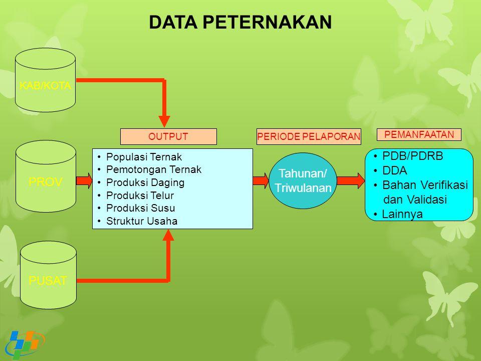 Tabel 5.