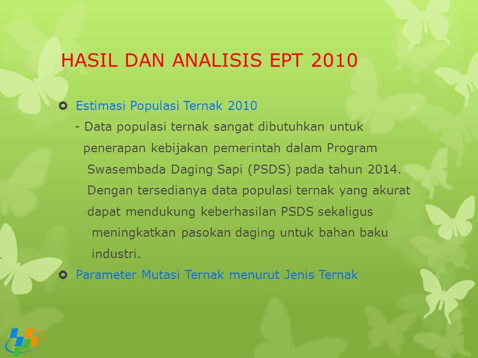HASIL DAN ANALISIS EPT 2010  Estimasi Populasi Ternak 2010 - Data populasi ternak sangat dibutuhkan untuk penerapan kebijakan pemerintah dalam Progra