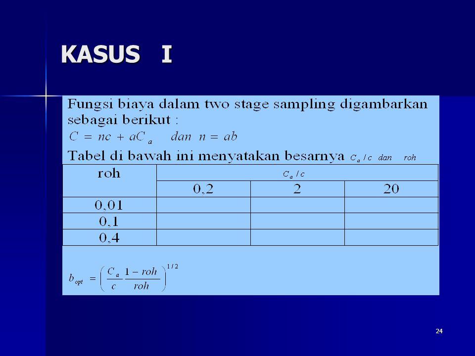 24 KASUS I