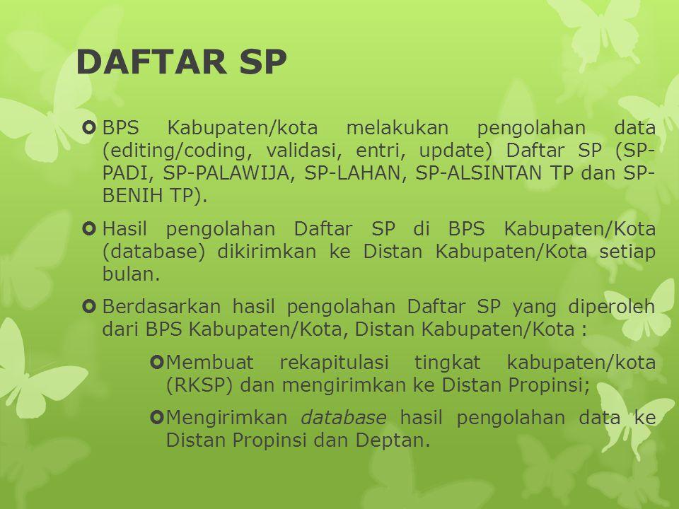 DAFTAR SP  BPS Kabupaten/kota melakukan pengolahan data (editing/coding, validasi, entri, update) Daftar SP (SP- PADI, SP-PALAWIJA, SP-LAHAN, SP-ALSINTAN TP dan SP- BENIH TP).