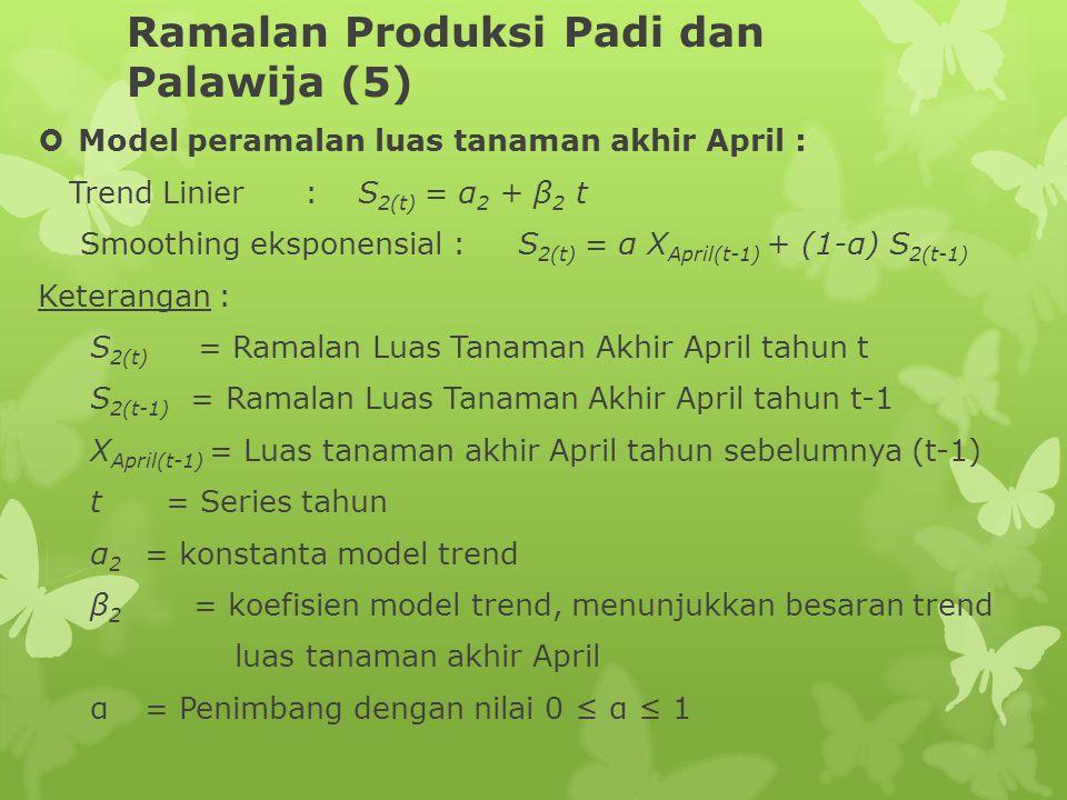 Ramalan Produksi Padi dan Palawija (5)  Model peramalan luas tanaman akhir April : Trend Linier:S 2(t) = α 2 + β 2 t Smoothing eksponensial :S 2(t) = α X April(t-1) + (1-α) S 2(t-1) Keterangan : S 2(t) = Ramalan Luas Tanaman Akhir April tahun t S 2(t-1) = Ramalan Luas Tanaman Akhir April tahun t-1 X April(t-1) = Luas tanaman akhir April tahun sebelumnya (t-1) t = Series tahun α 2 = konstanta model trend β 2 = koefisien model trend, menunjukkan besaran trend luas tanaman akhir April α = Penimbang dengan nilai 0 ≤ α ≤ 1