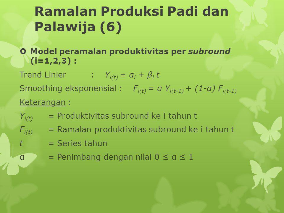 Ramalan Produksi Padi dan Palawija (6)  Model peramalan produktivitas per subround (i=1,2,3) : Trend Linier:Y i(t) = α i + β i t Smoothing eksponensial:F i(t) = α Y i(t-1) + (1-α) F i(t-1) Keterangan : Y i(t) = Produktivitas subround ke i tahun t F i(t) = Ramalan produktivitas subround ke i tahun t t = Series tahun α = Penimbang dengan nilai 0 ≤ α ≤ 1