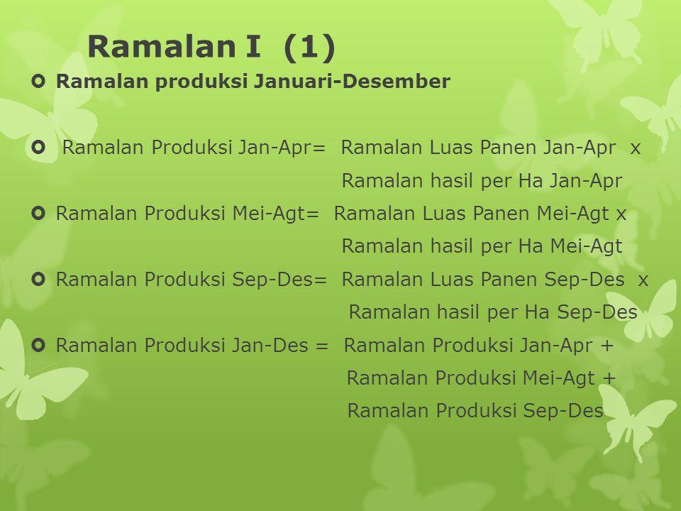 Ramalan I (1)  Ramalan produksi Januari-Desember  Ramalan Produksi Jan-Apr= Ramalan Luas Panen Jan-Apr x Ramalan hasil per Ha Jan-Apr  Ramalan Prod
