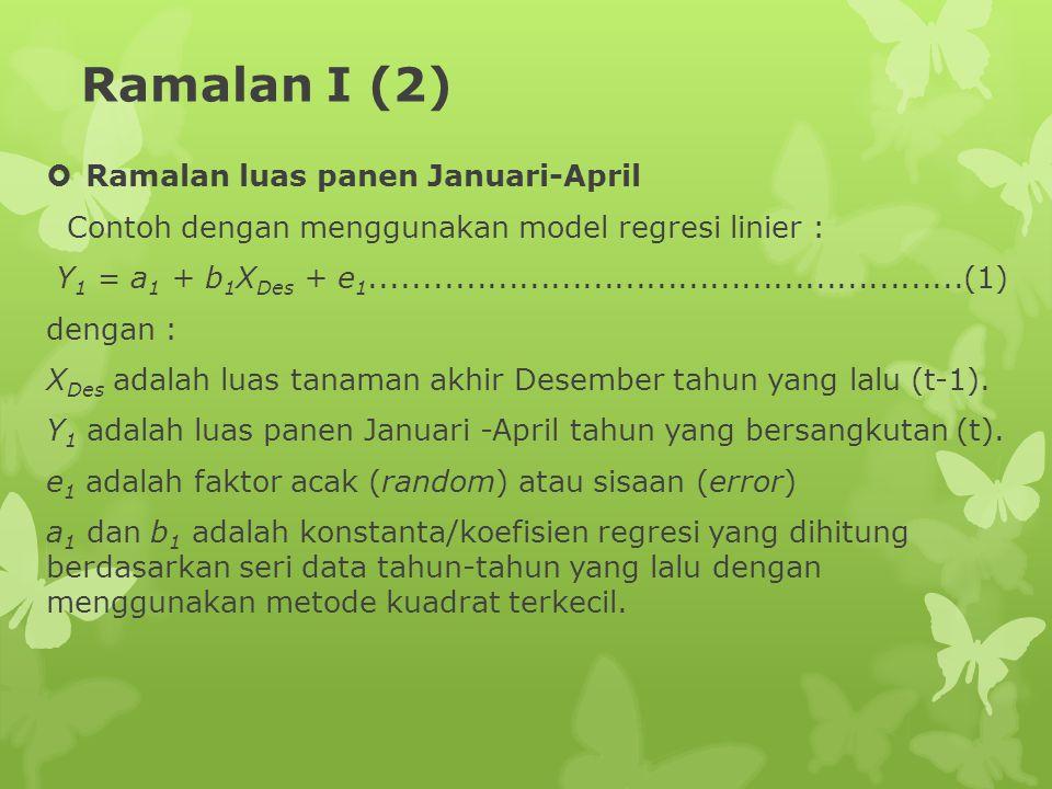Ramalan I (2)  Ramalan luas panen Januari-April Contoh dengan menggunakan model regresi linier : Y 1 = a 1 + b 1 X Des + e 1........................................................(1) dengan : X Des adalah luas tanaman akhir Desember tahun yang lalu (t-1).