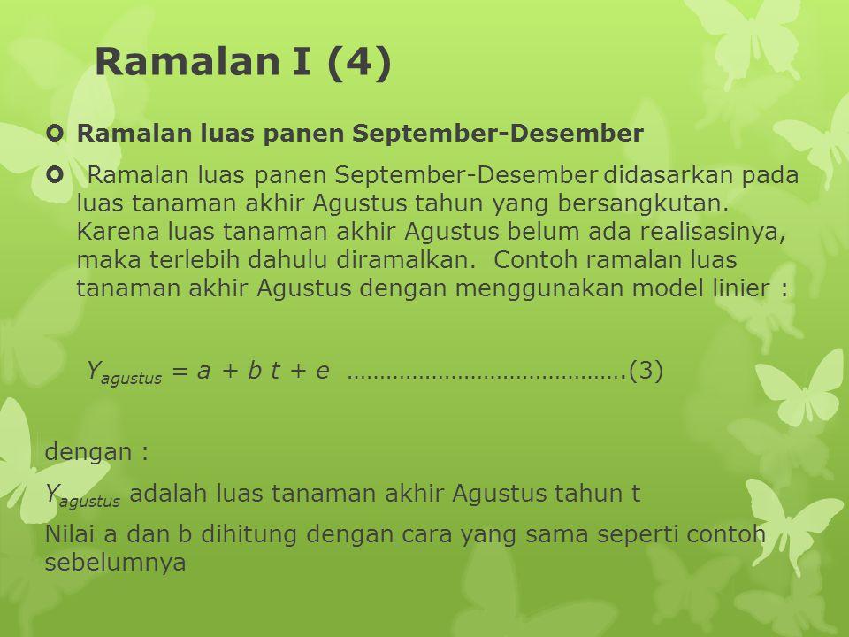 Ramalan I (4)  Ramalan luas panen September-Desember  Ramalan luas panen September-Desember didasarkan pada luas tanaman akhir Agustus tahun yang bersangkutan.