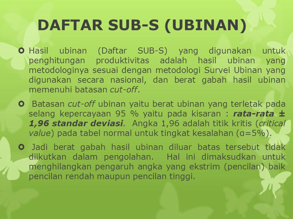 DAFTAR SUB-S (UBINAN)  Hasil ubinan (Daftar SUB-S) yang digunakan untuk penghitungan produktivitas adalah hasil ubinan yang metodologinya sesuai deng