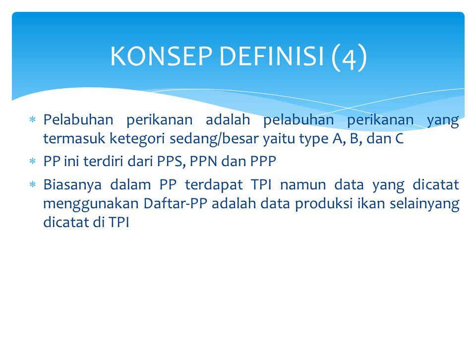  Pelabuhan perikanan adalah pelabuhan perikanan yang termasuk ketegori sedang/besar yaitu type A, B, dan C  PP ini terdiri dari PPS, PPN dan PPP  B