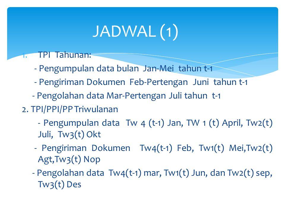 1.TPI Tahunan: - Pengumpulan data bulan Jan-Mei tahun t-1 - Pengiriman Dokumen Feb-Pertengan Juni tahun t-1 - Pengolahan data Mar-Pertengan Juli tahun