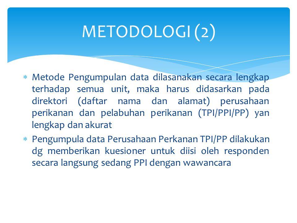  Metode Pengumpulan data dilasanakan secara lengkap terhadap semua unit, maka harus didasarkan pada direktori (daftar nama dan alamat) perusahaan per