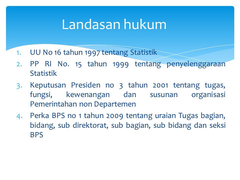 1.UU No 16 tahun 1997 tentang Statistik 2.PP RI No. 15 tahun 1999 tentang penyelenggaraan Statistik 3.Keputusan Presiden no 3 tahun 2001 tentang tugas