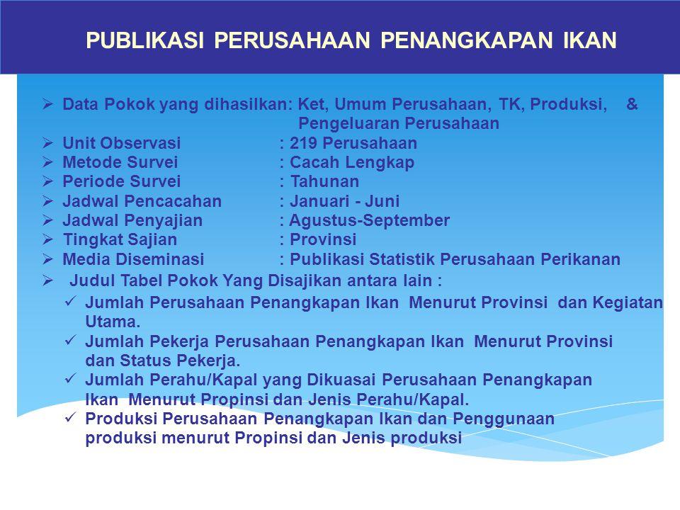 PUBLIKASI PERUSAHAAN PENANGKAPAN IKAN  Data Pokok yang dihasilkan: Ket, Umum Perusahaan, TK, Produksi, & Pengeluaran Perusahaan  Unit Observasi: 219