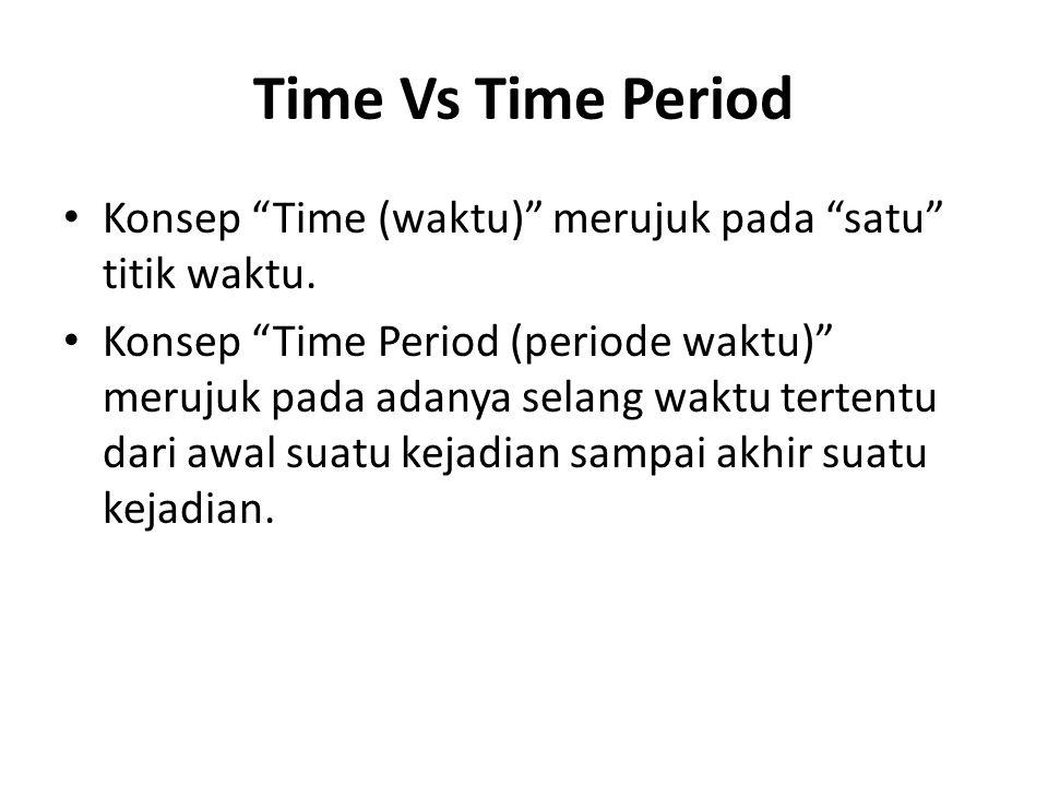 """Time Vs Time Period Konsep """"Time (waktu)"""" merujuk pada """"satu"""" titik waktu. Konsep """"Time Period (periode waktu)"""" merujuk pada adanya selang waktu terte"""
