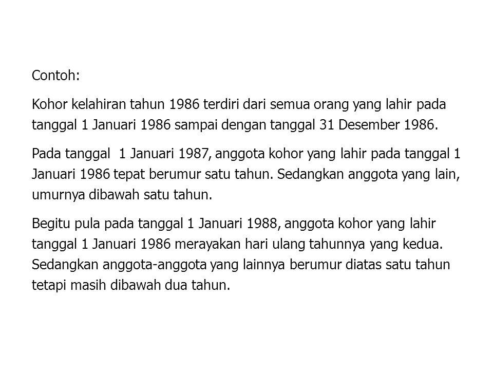 Contoh: Kohor kelahiran tahun 1986 terdiri dari semua orang yang lahir pada tanggal 1 Januari 1986 sampai dengan tanggal 31 Desember 1986. Pada tangga