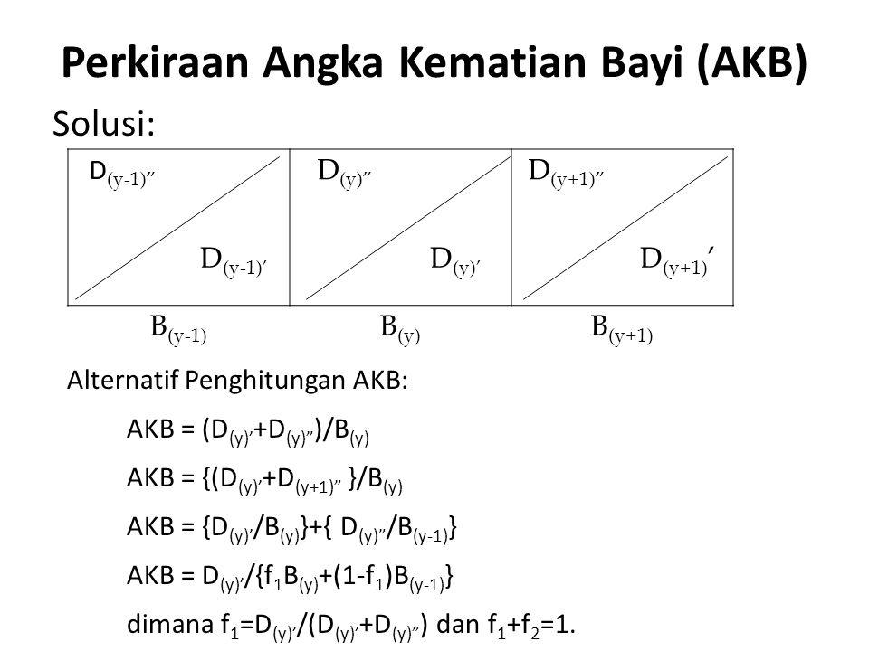 Perkiraan Angka Kematian Bayi (AKB) Solusi: D (y-1) D (y) D (y+1) D (y-1)' D (y)' D (y+1) ' B (y-1) B (y) B (y+1) Alternatif Penghitungan AKB: AKB = (D (y)' +D (y) )/B (y) AKB = {(D (y)' +D (y+1) }/B (y) AKB = {D (y)' /B (y) }+{ D (y) /B (y-1) } AKB = D (y)' /{f 1 B (y) +(1-f 1 )B (y-1) } dimana f 1 =D (y)' /(D (y)' +D (y) ) dan f 1 +f 2 =1.