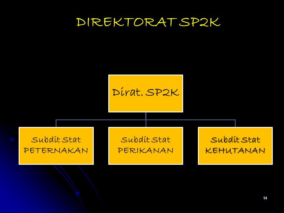 DIREKTORAT SP2K Dirat. SP2K Subdit Stat PETERNAKAN Subdit Stat PERIKANAN Subdit Stat KEHUTANAN 14
