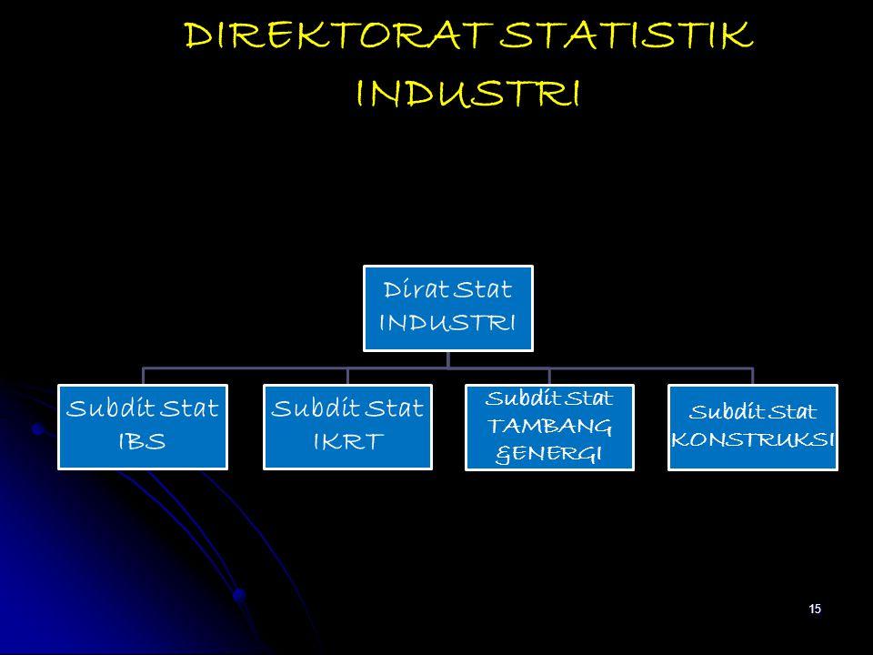 DIREKTORAT STATISTIK INDUSTRI Dirat Stat INDUSTRI Subdit Stat IBS Subdit Stat IKRT Subdit Stat TAMBANG &ENERGI Subdit Stat KONSTRUKSI 15