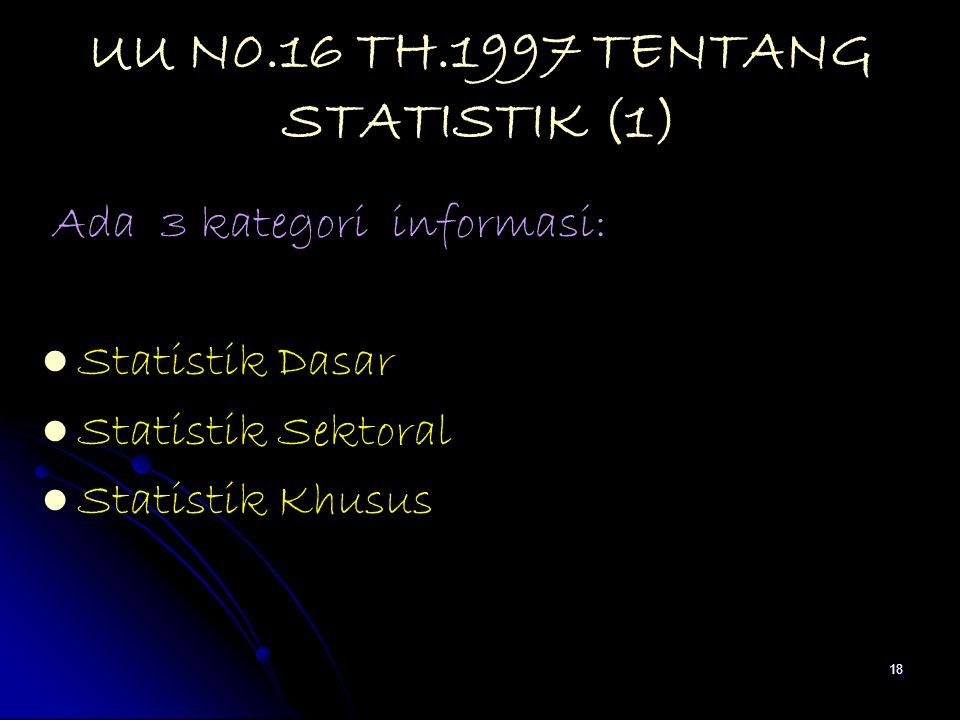 18 UU N0.16 TH.1997 TENTANG STATISTIK (1) Ada 3 kategori informasi: Statistik Dasar Statistik Sektoral Statistik Khusus