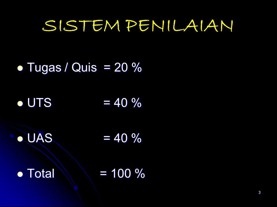 SISTEM PENILAIAN Tugas / Quis = 20 % Tugas / Quis = 20 % UTS = 40 % UTS = 40 % UAS = 40 % UAS = 40 % Total= 100 % Total= 100 % 3
