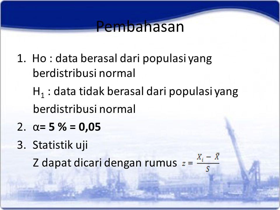 Pembahasan 1. Ho : data berasal dari populasi yang berdistribusi normal H 1 : data tidak berasal dari populasi yang berdistribusi normal 2.α= 5 % = 0,