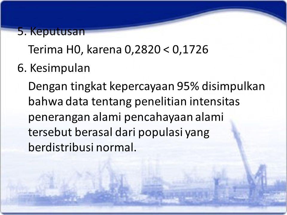 5. Keputusan Terima H0, karena 0,2820 < 0,1726 6. Kesimpulan Dengan tingkat kepercayaan 95% disimpulkan bahwa data tentang penelitian intensitas pener