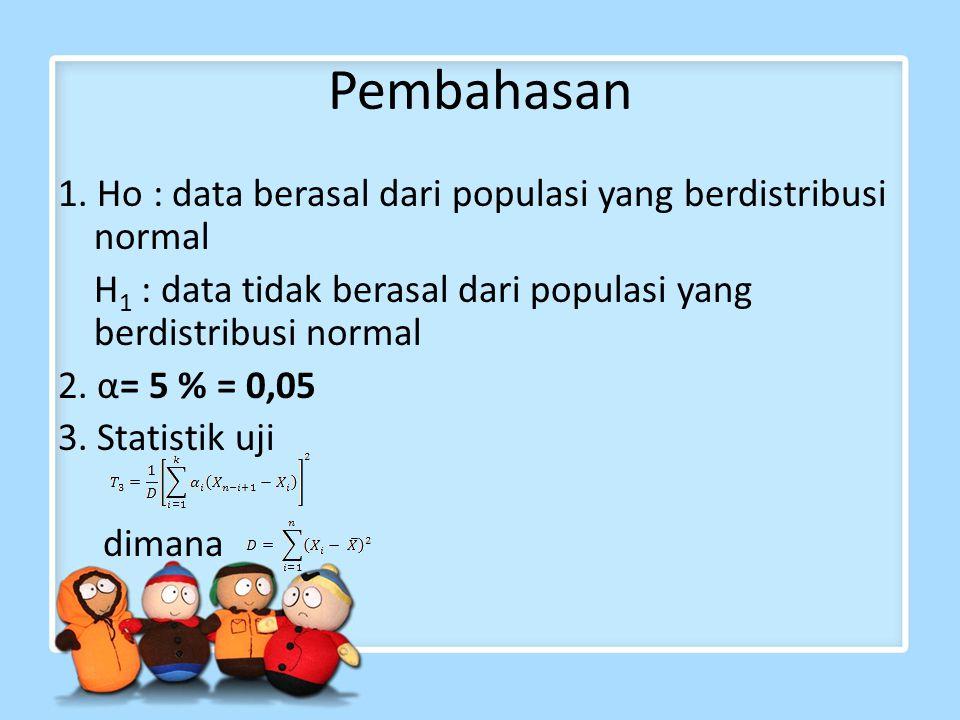 Pembahasan 1. Ho : data berasal dari populasi yang berdistribusi normal H 1 : data tidak berasal dari populasi yang berdistribusi normal 2. α= 5 % = 0