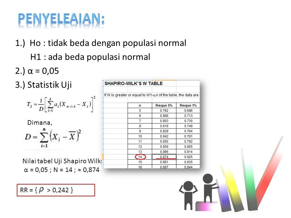 1.) Ho : tidak beda dengan populasi normal H1 : ada beda populasi normal 2.) α = 0,05 3.) Statistik Uji Dimana, Nilai tabel Uji Shapiro Wilks α = 0,05