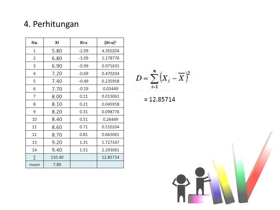 = 12.85714 NoXiXi-x(Xi-x) 2 1 5.80 -2.094.350204 2 6.80 -1.091.178776 3 6.90 -0.990.971633 4 7.20 -0.690.470204 5 7.40 -0.490.235918 6 7.70 -0.190.034