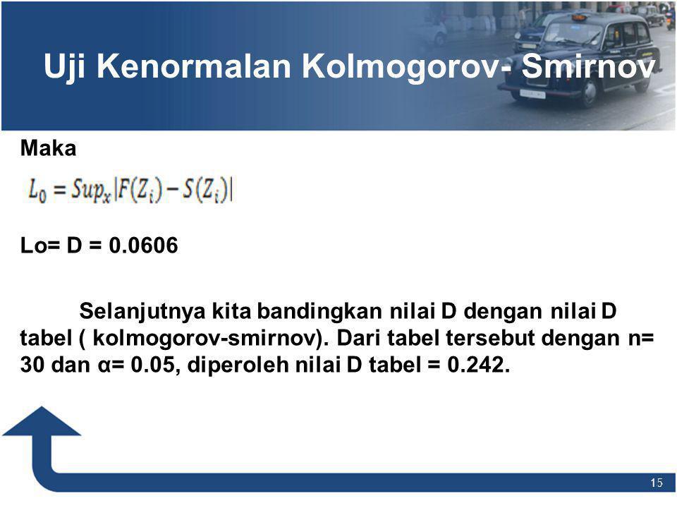 15 Uji Kenormalan Kolmogorov- Smirnov Maka Lo= D = 0.0606 Selanjutnya kita bandingkan nilai D dengan nilai D tabel ( kolmogorov-smirnov).