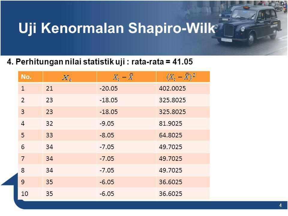 4 4 Uji Kenormalan Shapiro-Wilk 4. Perhitungan nilai statistik uji : rata-rata = 41.05 No.