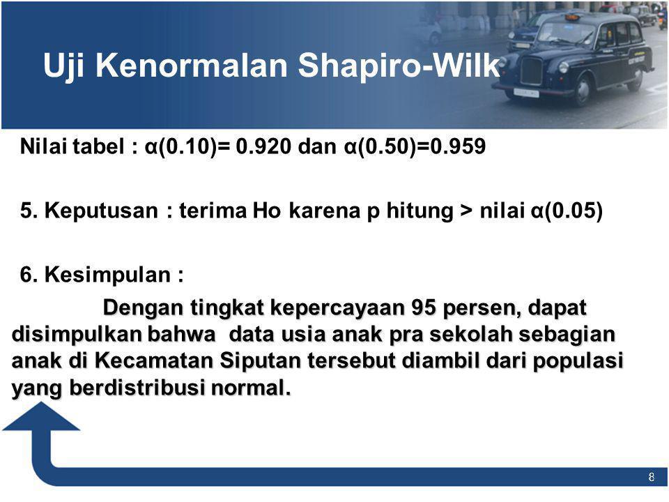 8 8 Uji Kenormalan Shapiro-Wilk Nilai tabel : α(0.10)= 0.920 dan α(0.50)=0.959 5.