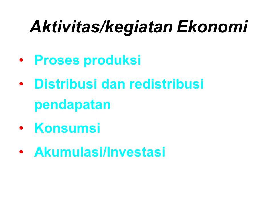 Aktivitas/kegiatan Ekonomi Proses produksi Distribusi dan redistribusi pendapatan Konsumsi Akumulasi/Investasi