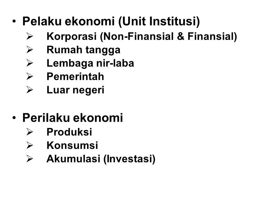 Pelaku ekonomi (Unit Institusi)  Korporasi (Non-Finansial & Finansial)  Rumah tangga  Lembaga nir-laba  Pemerintah  Luar negeri Perilaku ekonomi