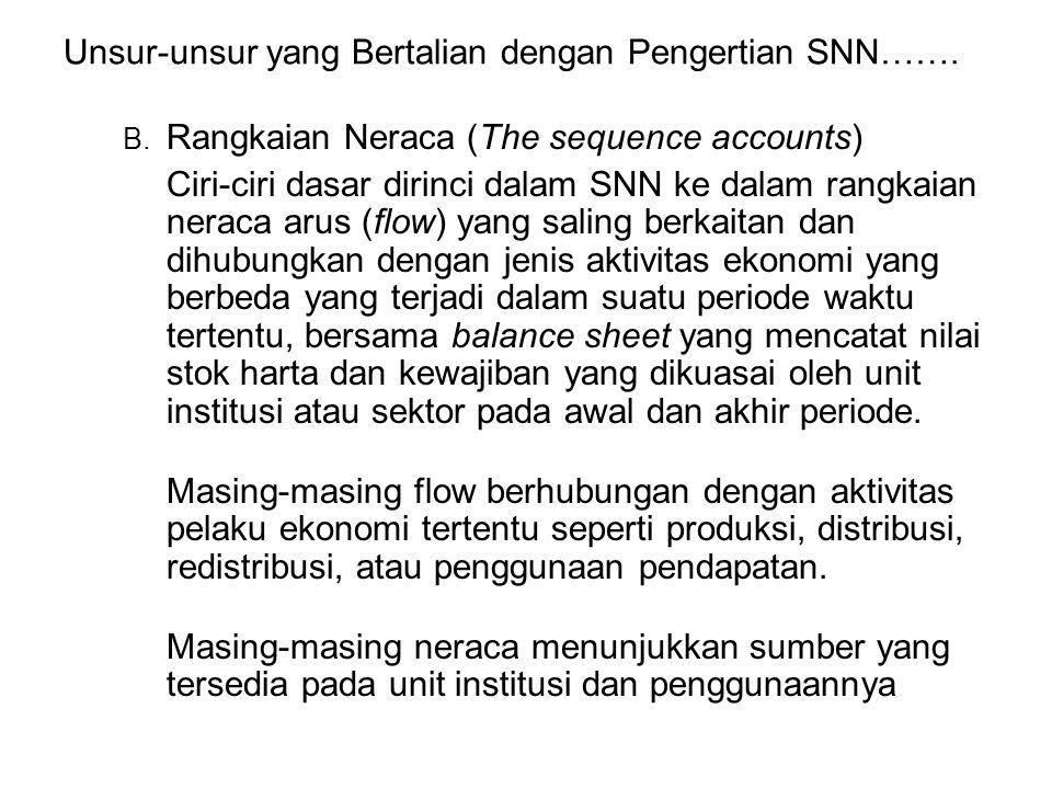Unsur-unsur yang Bertalian dengan Pengertian SNN……. B. Rangkaian Neraca (The sequence accounts) Ciri-ciri dasar dirinci dalam SNN ke dalam rangkaian n