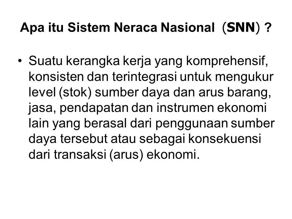 Apa itu Sistem Neraca Nasional (SNN) ? Suatu kerangka kerja yang komprehensif, konsisten dan terintegrasi untuk mengukur level (stok) sumber daya dan