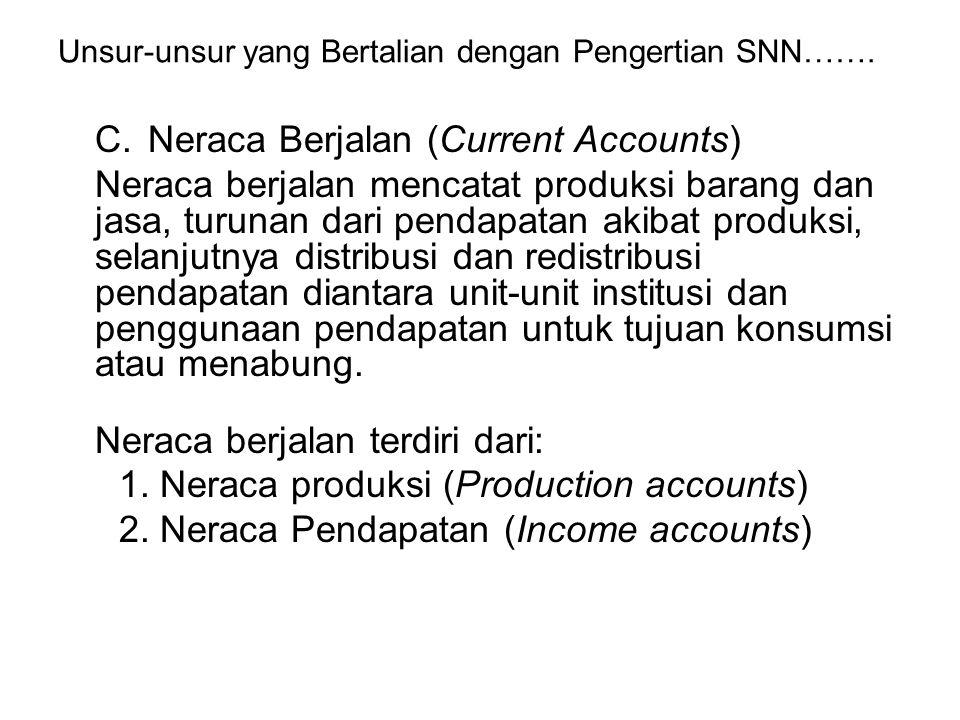 C. Neraca Berjalan (Current Accounts) Neraca berjalan mencatat produksi barang dan jasa, turunan dari pendapatan akibat produksi, selanjutnya distribu