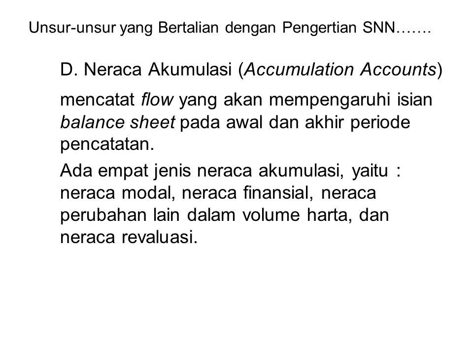 Unsur-unsur yang Bertalian dengan Pengertian SNN……. D. Neraca Akumulasi (Accumulation Accounts) mencatat flow yang akan mempengaruhi isian balance she