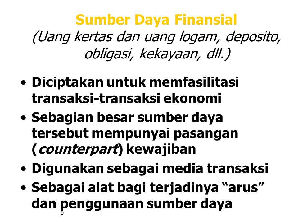9 Sumber Daya Finansial (Uang kertas dan uang logam, deposito, obligasi, kekayaan, dll.) Diciptakan untuk memfasilitasi transaksi-transaksi ekonomi Se