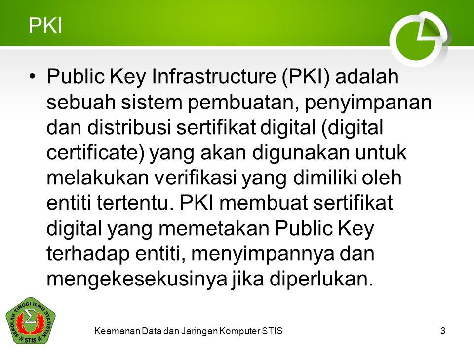 Keamanan Data dan Jaringan Komputer STIS3 PKI Public Key Infrastructure (PKI) adalah sebuah sistem pembuatan, penyimpanan dan distribusi sertifikat di