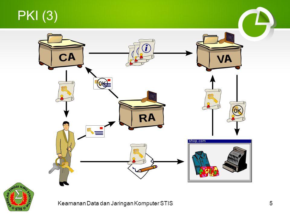PKI (4) Certificate Authority (CA): Entiti diluar sistem seperti Verisign, CyberTrust, RSA dll Digital Certificate adalah file-file yang disimpan di dalam komputer berisi Public Key utk enkrip dan dekrip data Registration Authority (RA) merupakan bagian dari CA yang mengurus masalah administrasi Verification Authority (VA) bertugas melakukan verifikasi terhadap transaksi yang dilakukan oleh sebuah entiti