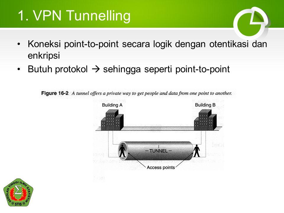 1. VPN Tunnelling Koneksi point-to-point secara logik dengan otentikasi dan enkripsi Butuh protokol  sehingga seperti point-to-point